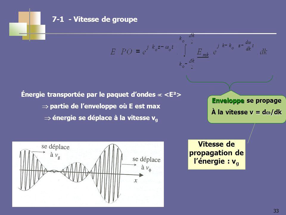 33 Enveloppe Enveloppe se propage v = d /dk À la vitesse v = d /dk Énergie transportée par le paquet dondes partie de lenveloppe où E est max énergie se déplace à la vitesse v g Vitesse de propagation de lénergie : v g 7-1 - Vitesse de groupe