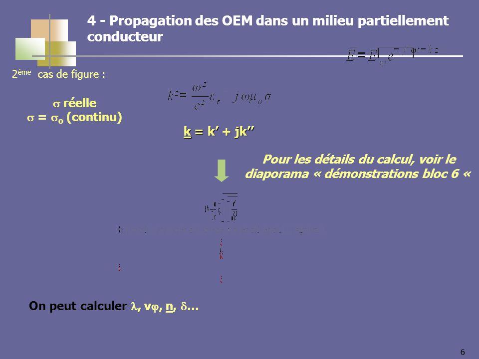 66 k = k + jk réelle = o (continu) 4 - Propagation des OEM dans un milieu partiellement conducteur Pour les détails du calcul, voir le diaporama « démonstrations bloc 6 « 2 ème cas de figure : On peut calculer, v, n, …