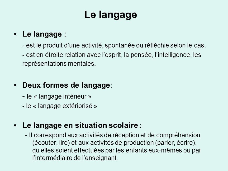 Le langage Le langage : - est le produit dune activité, spontanée ou réfléchie selon le cas. - est en étroite relation avec lesprit, la pensée, lintel