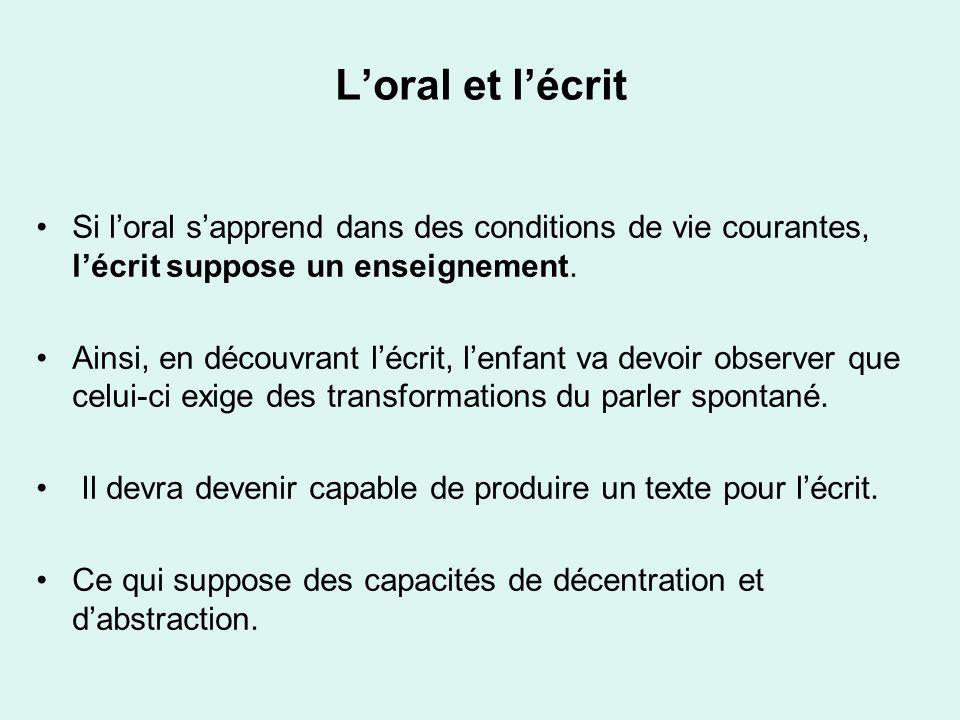 Loral et lécrit Si loral sapprend dans des conditions de vie courantes, lécrit suppose un enseignement. Ainsi, en découvrant lécrit, lenfant va devoir