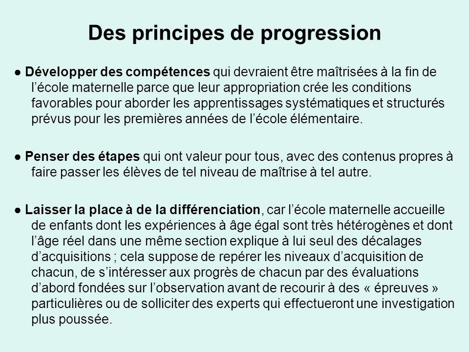 Des principes de progression Développer des compétences qui devraient être maîtrisées à la fin de lécole maternelle parce que leur appropriation crée