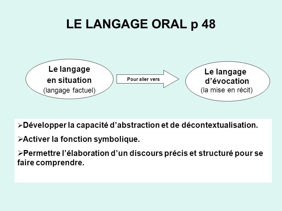 LE LANGAGE ORAL p 48 Le langage en situation (langage factuel) Le langage dévocation (la mise en récit) Développer la capacité dabstraction et de déco