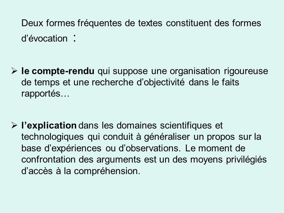 Deux formes fréquentes de textes constituent des formes dévocation : le compte-rendu qui suppose une organisation rigoureuse de temps et une recherche