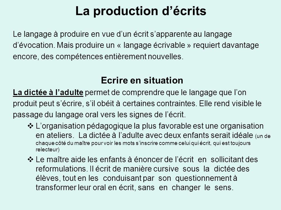 La production décrits Le langage à produire en vue dun écrit sapparente au langage dévocation. Mais produire un « langage écrivable » requiert davanta