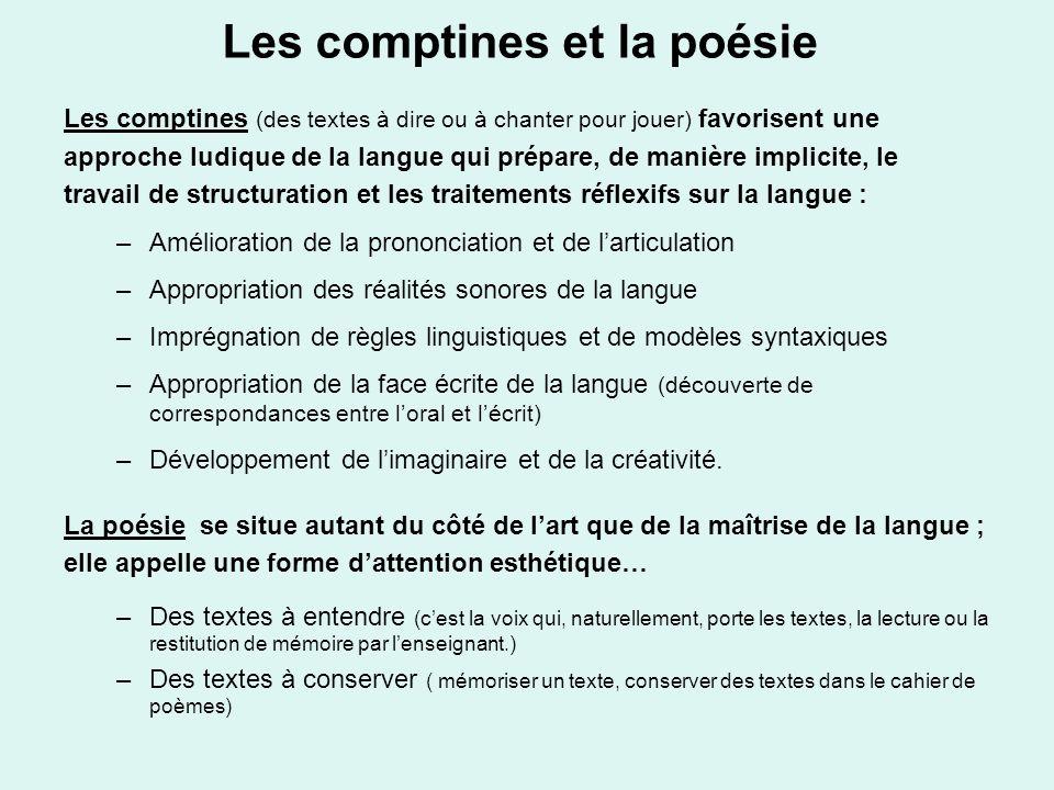 Les comptines et la poésie Les comptines (des textes à dire ou à chanter pour jouer) favorisent une approche ludique de la langue qui prépare, de mani