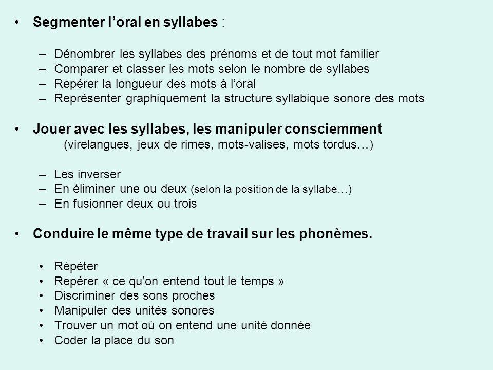 Segmenter loral en syllabes : –Dénombrer les syllabes des prénoms et de tout mot familier –Comparer et classer les mots selon le nombre de syllabes –R