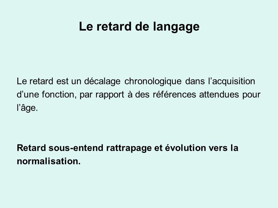 Le retard de langage Le retard est un décalage chronologique dans lacquisition dune fonction, par rapport à des références attendues pour lâge. Retard