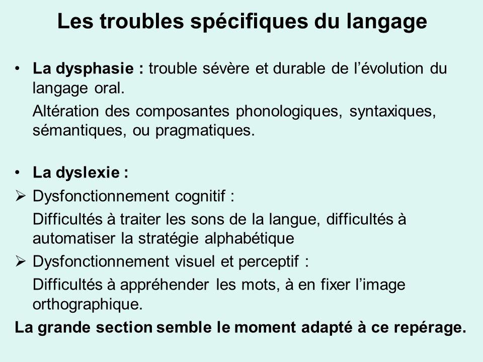 Les troubles spécifiques du langage La dysphasie : trouble sévère et durable de lévolution du langage oral. Altération des composantes phonologiques,