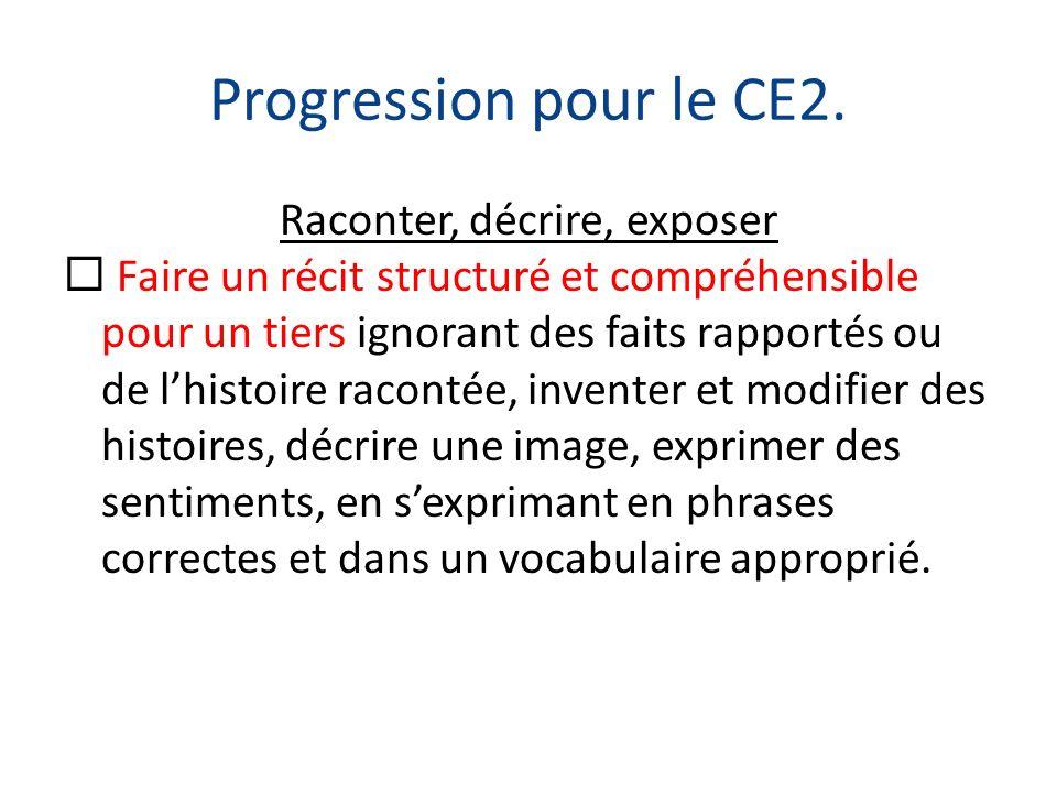 Progression pour le CE2. Raconter, décrire, exposer Faire un récit structuré et compréhensible pour un tiers ignorant des faits rapportés ou de lhisto