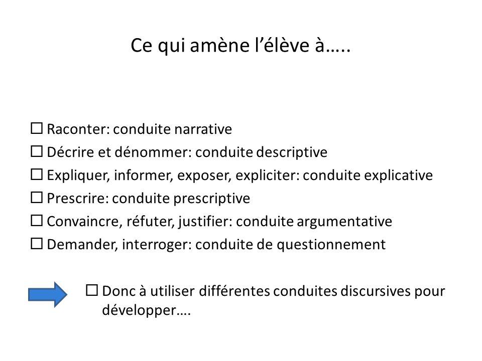Ce qui amène lélève à….. Raconter: conduite narrative Décrire et dénommer: conduite descriptive Expliquer, informer, exposer, expliciter: conduite exp