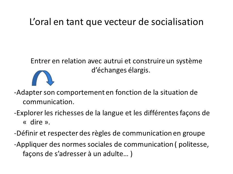 Loral en tant que vecteur de socialisation Entrer en relation avec autrui et construire un système déchanges élargis. -Adapter son comportement en fon