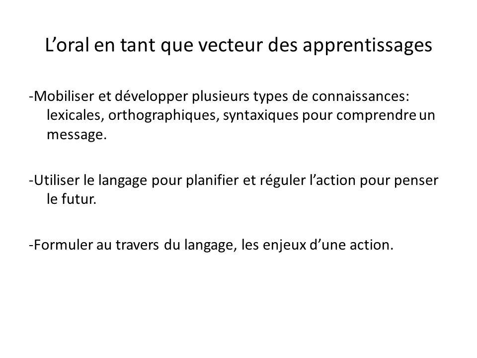 Loral en tant que vecteur des apprentissages -Mobiliser et développer plusieurs types de connaissances: lexicales, orthographiques, syntaxiques pour c