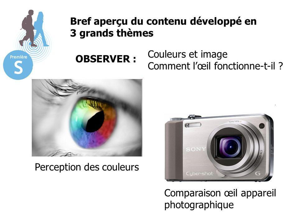 Bref aperçu du contenu développé en 3 grands thèmes OBSERVER : Couleurs et image Comment lœil fonctionne-t-il .