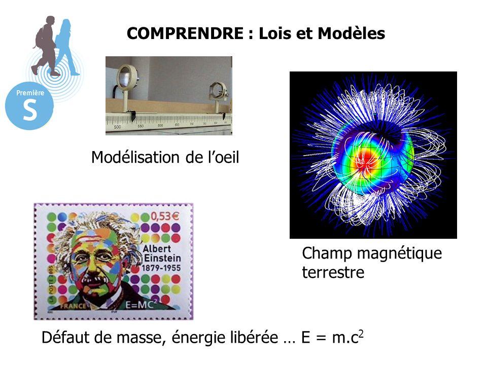 COMPRENDRE : Lois et Modèles Défaut de masse, énergie libérée … E = m.c 2 Modélisation de loeil Champ magnétique terrestre