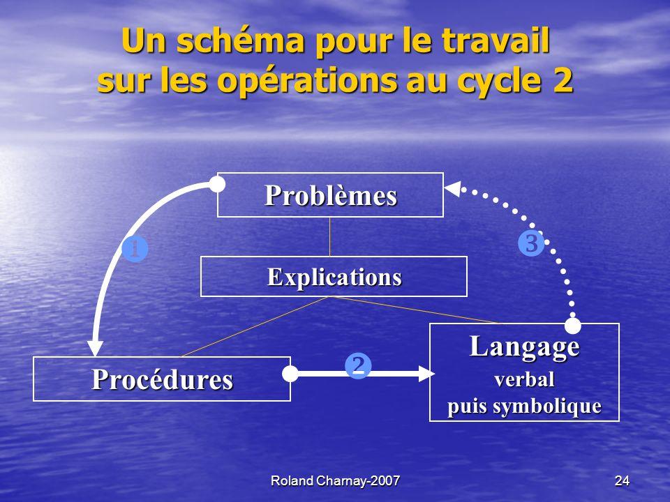 Roland Charnay-2007 25 Exemple de l addition au CP