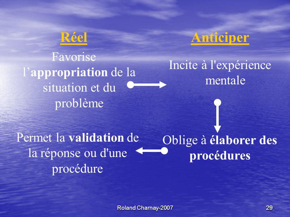 Roland Charnay-200729 Réel Favorise lappropriation de la situation et du problème Anticiper Incite à l expérience mentale Permet la validation de la réponse ou d une procédure Oblige à élaborer des procédures