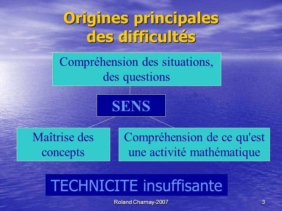 Roland Charnay-20073 Origines principales des difficultés SENS Compréhension des situations, des questions Maîtrise des concepts Compréhension de ce qu est une activité mathématique TECHNICITE insuffisante