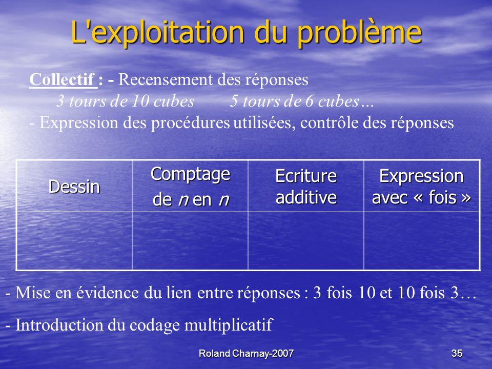 Roland Charnay-200735 L exploitation du problème Collectif : - Recensement des réponses 3 tours de 10 cubes 5 tours de 6 cubes… - Expression des procédures utilisées, contrôle des réponses DessinComptage de n en n Ecriture additive Expression avec « fois » - Mise en évidence du lien entre réponses : 3 fois 10 et 10 fois 3… - Introduction du codage multiplicatif