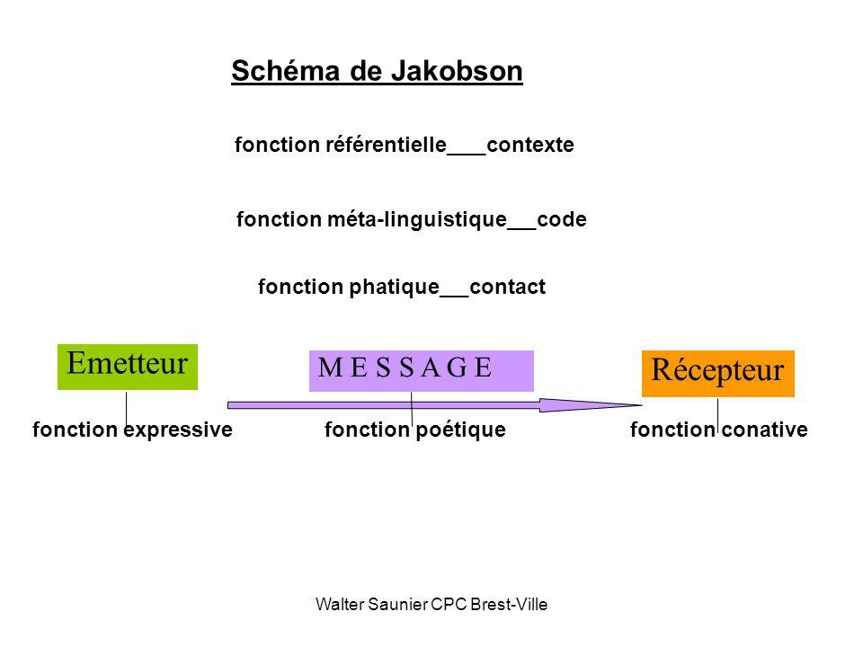 Walter Saunier CPC Brest-Ville Emetteur Récepteur M E S S A G E Schéma de Jakobson fonction référentielle ____ contexte fonction méta-linguistique ___