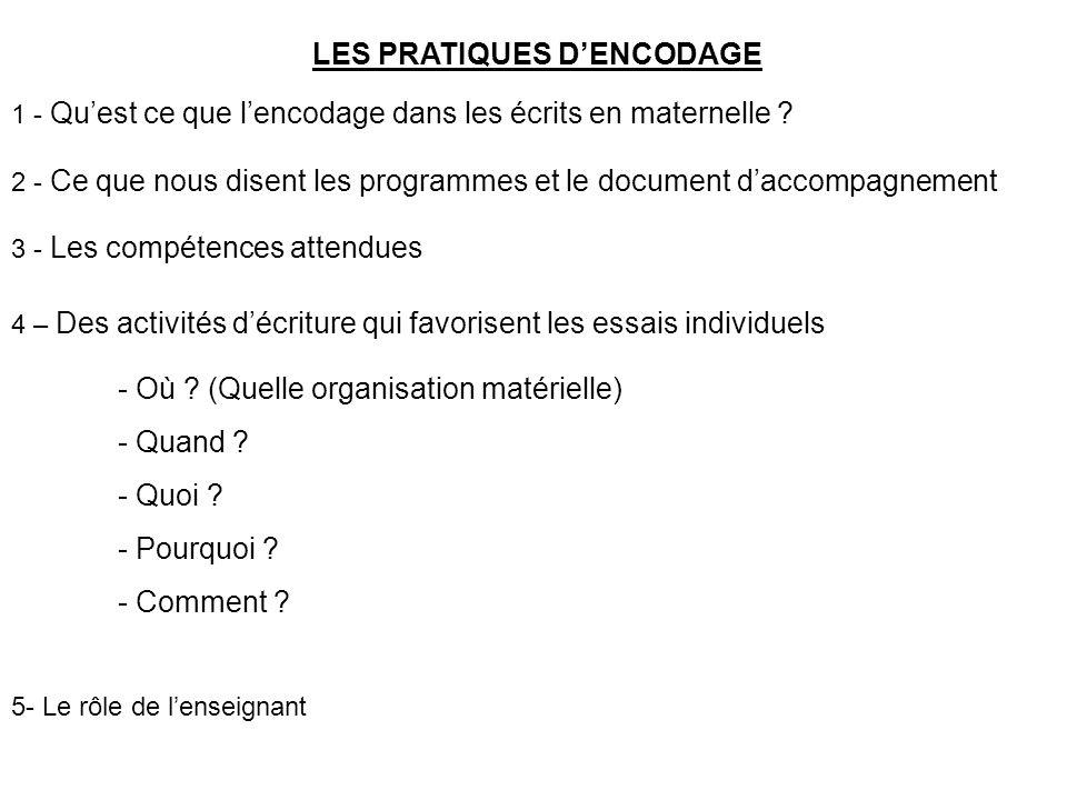 LES PRATIQUES DENCODAGE 1 - Quest ce que lencodage dans les écrits en maternelle ? 2 - Ce que nous disent les programmes et le document daccompagnemen