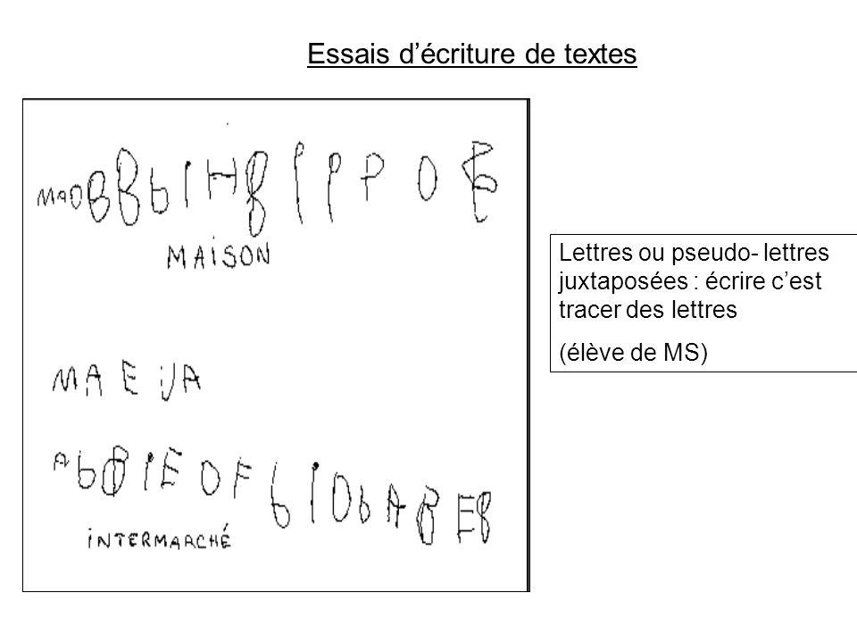 Essais décriture de textes Lettres ou pseudo- lettres juxtaposées : écrire cest tracer des lettres (élève de MS)