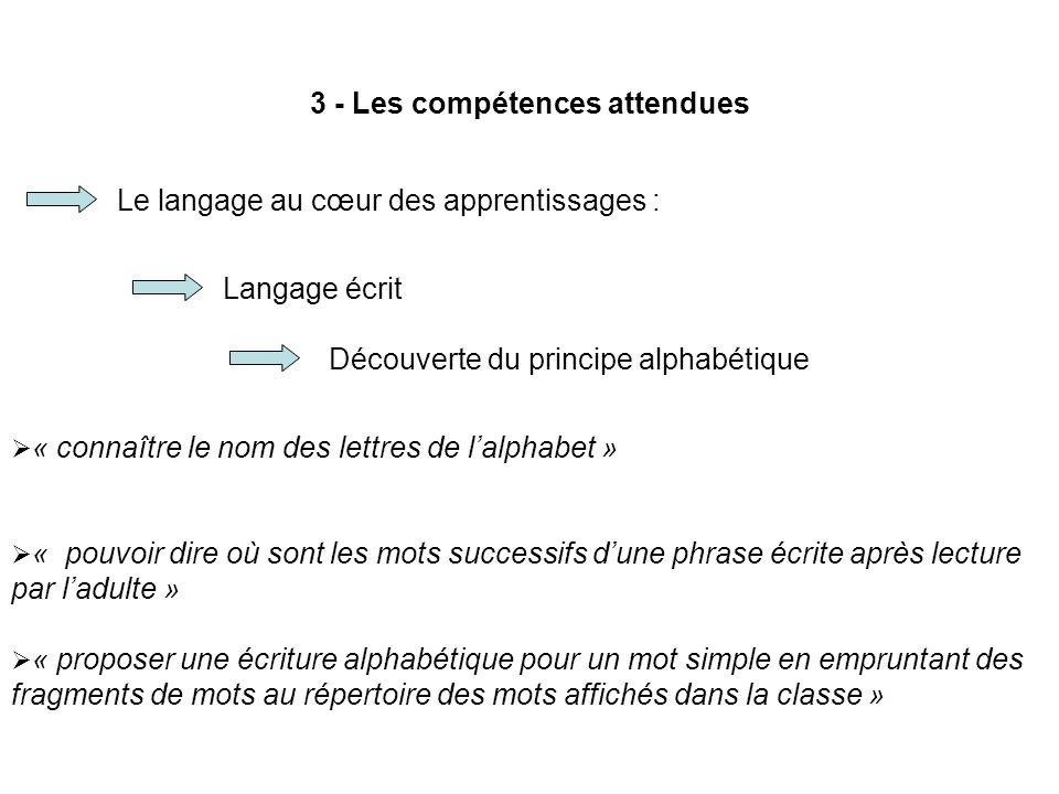 3 - Les compétences attendues Le langage au cœur des apprentissages : Langage écrit Découverte du principe alphabétique « proposer une écriture alphab