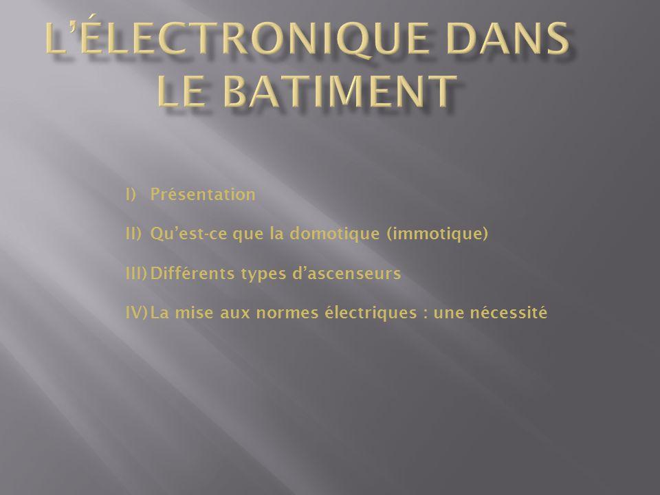 I)Présentation II)Quest-ce que la domotique (immotique) III)Différents types dascenseurs IV)La mise aux normes électriques : une nécessité