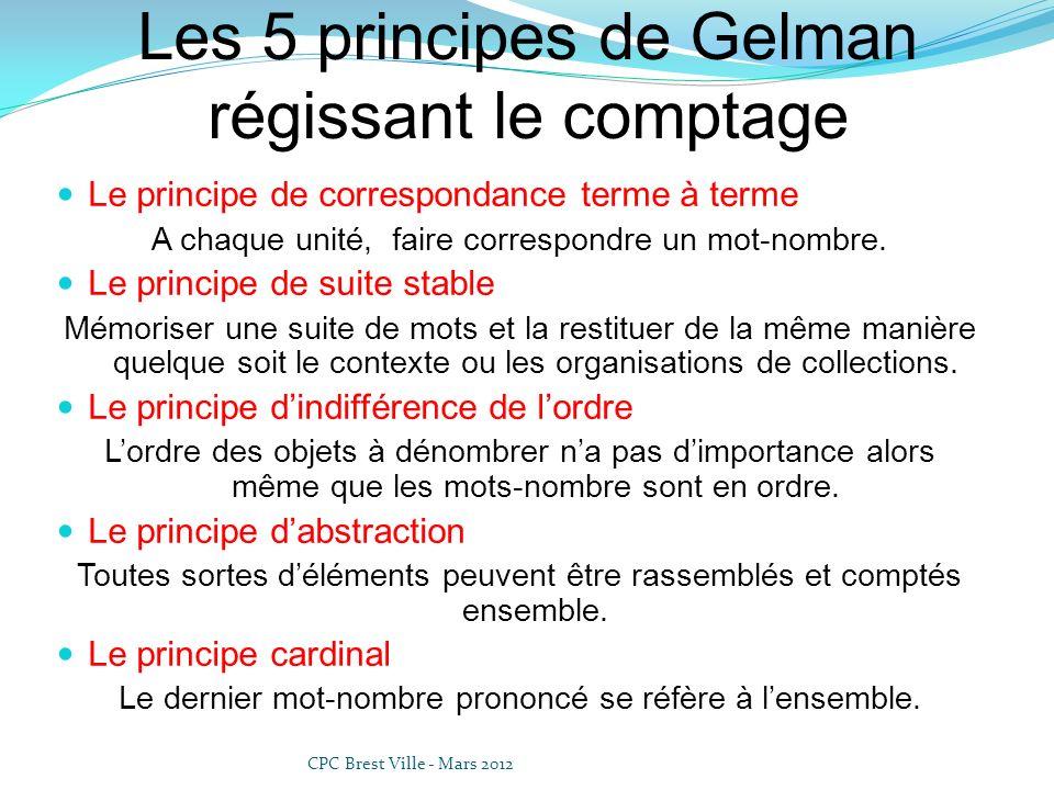 Les 5 principes de Gelman régissant le comptage Le principe de correspondance terme à terme A chaque unité, faire correspondre un mot-nombre. Le princ