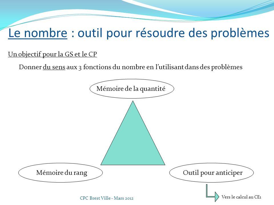 CPC Brest Ville - Mars 2012 Le nombre : outil pour résoudre des problèmes Donner du sens aux 3 fonctions du nombre en lutilisant dans des problèmes Un