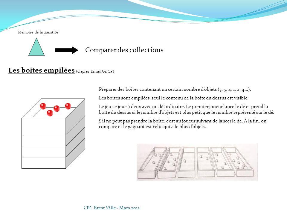CPC Brest Ville - Mars 2012 Mémoire de la quantité Comparer des collections Les boites empilées (daprès Ermel Gs/CP) Préparer des boites contenant un
