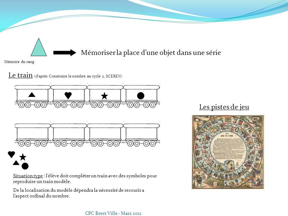 CPC Brest Ville - Mars 2012 Mémoriser la place dune objet dans une série Mémoire du rang Le train (daprès Construire le nombre au cycle 2, SCEREN) Sit