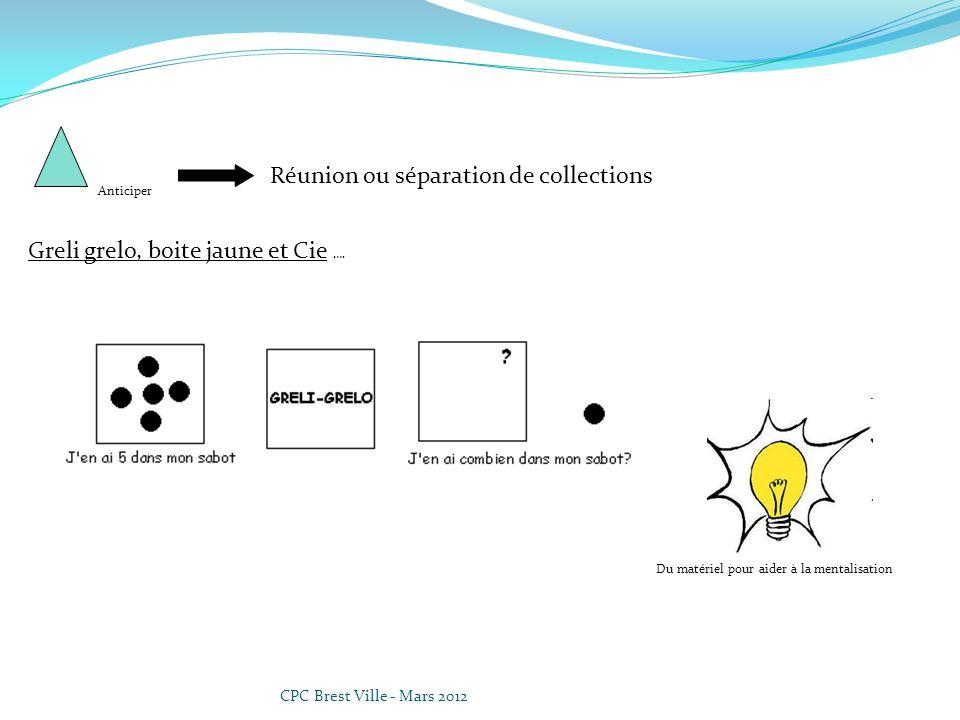 CPC Brest Ville - Mars 2012 Réunion ou séparation de collections Anticiper Greli grelo, boite jaune et Cie …. Du matériel pour aider à la mentalisatio