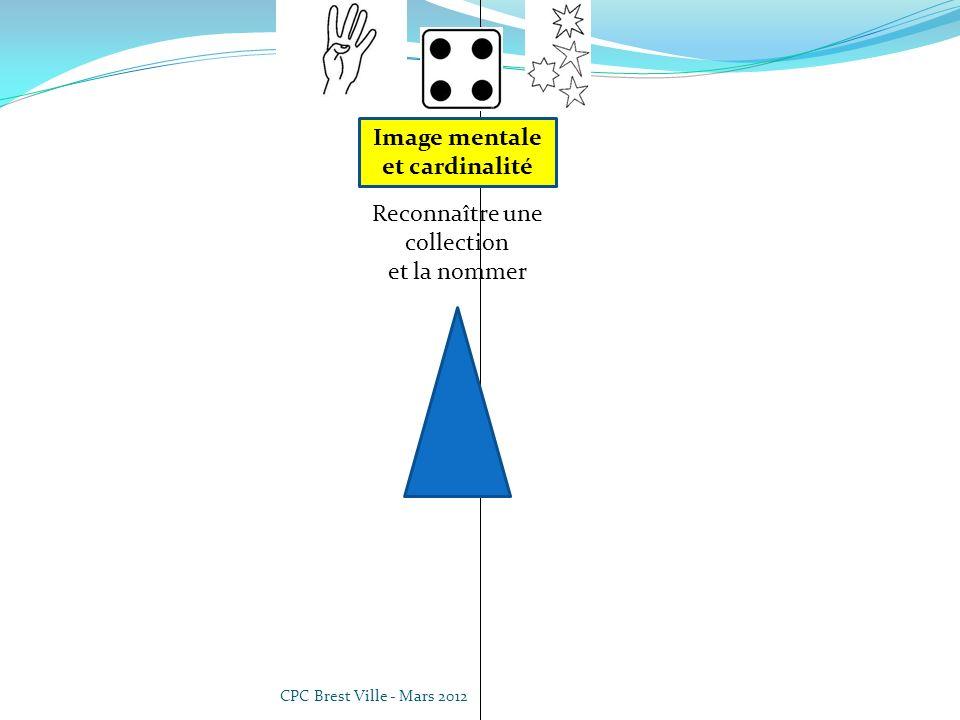 CPC Brest Ville - Mars 2012 Donner un sens au codage numérique Numération de position Reconnaître une collection et la nommer Image mentale et cardinalité