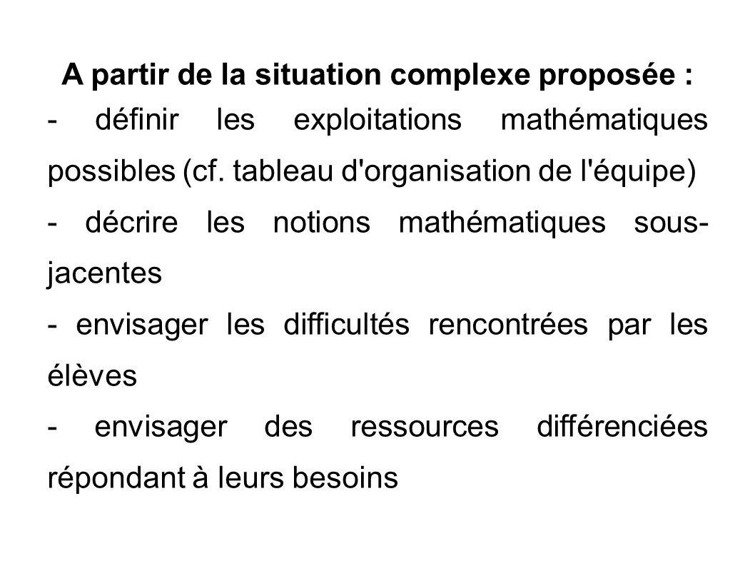 A partir de la situation complexe proposée : - définir les exploitations mathématiques possibles (cf.
