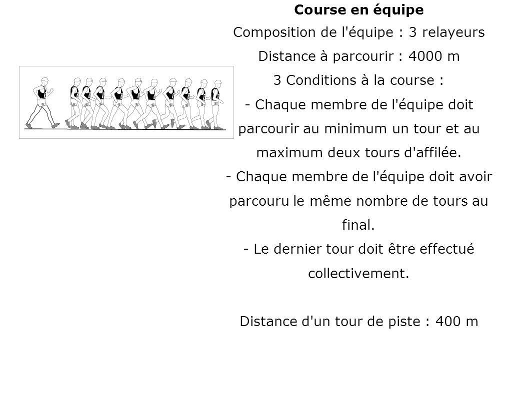 Course en équipe Composition de l équipe : 3 relayeurs Distance à parcourir : 4000 m 3 Conditions à la course : - Chaque membre de l équipe doit parcourir au minimum un tour et au maximum deux tours d affilée.