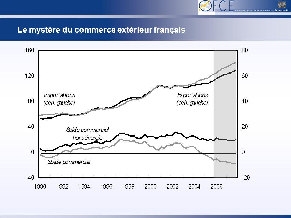 Le mystère du commerce extérieur français (2)