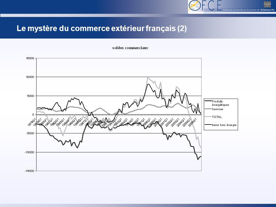 Le commerce extérieur français (3)