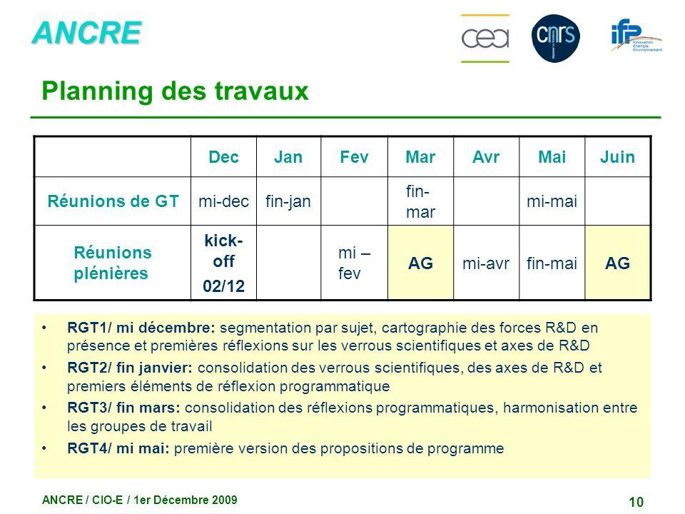 ANCRE ANCRE / CIO-E / 1er Décembre 2009 10 DecJanFevMarAvrMaiJuin Réunions de GTmi-decfin-jan fin- mar mi-mai Réunions plénières kick- off 02/12 mi –