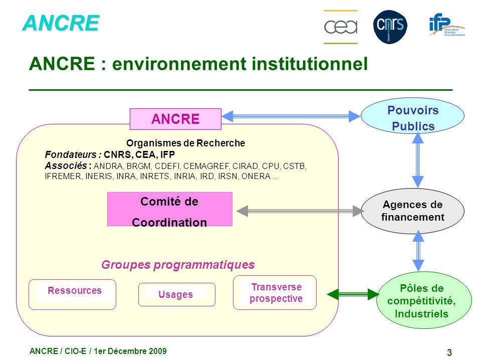 ANCRE ANCRE / CIO-E / 1er Décembre 2009 3 Comité de Coordination Ressources Agences de financement Pôles de compétitivité, Industriels Pouvoirs Public