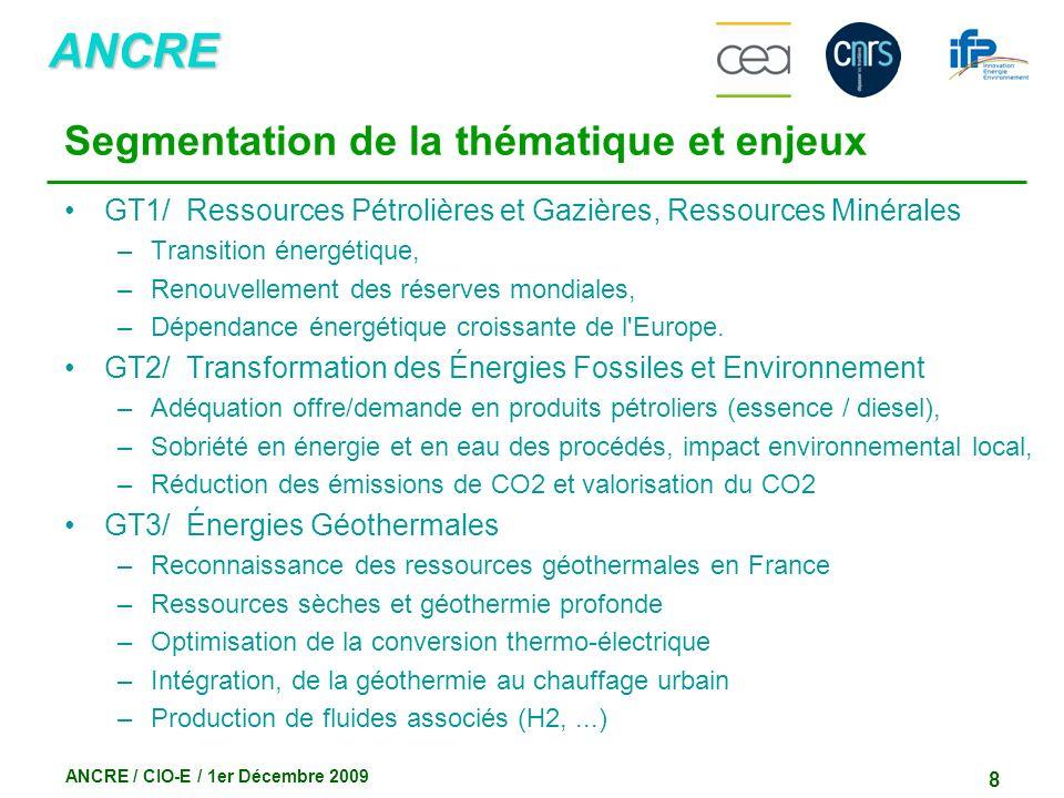 ANCRE ANCRE / CIO-E / 1er Décembre 2009 8 GT1/ Ressources Pétrolières et Gazières, Ressources Minérales –Transition énergétique, –Renouvellement des r