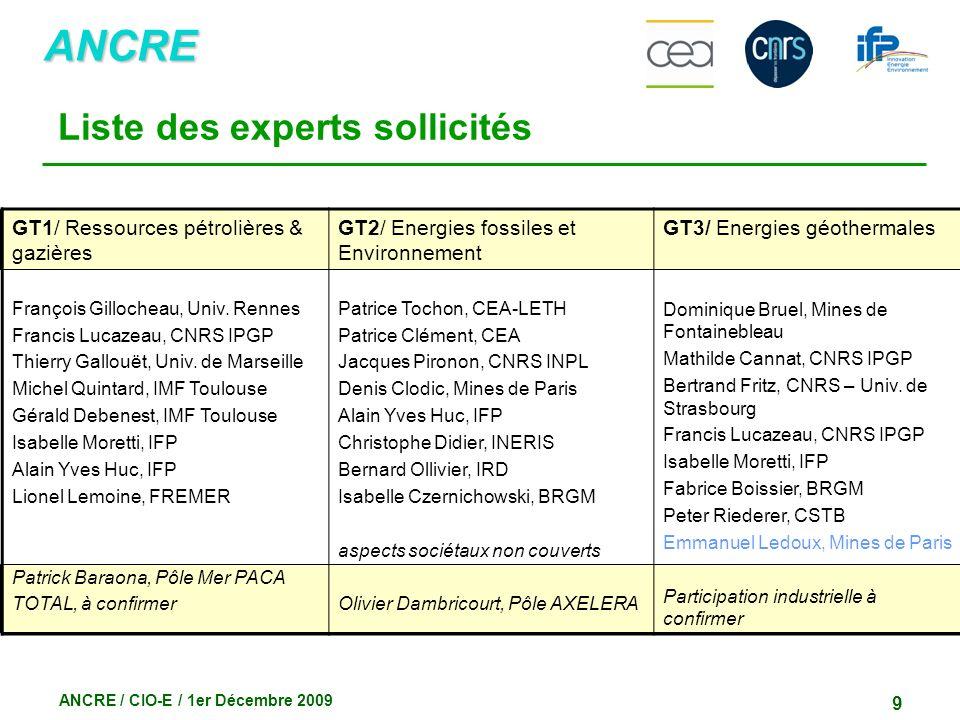 ANCRE ANCRE / CIO-E / 1er Décembre 2009 9 GT1/ Ressources pétrolières & gazières François Gillocheau, Univ. Rennes Francis Lucazeau, CNRS IPGP Thierry