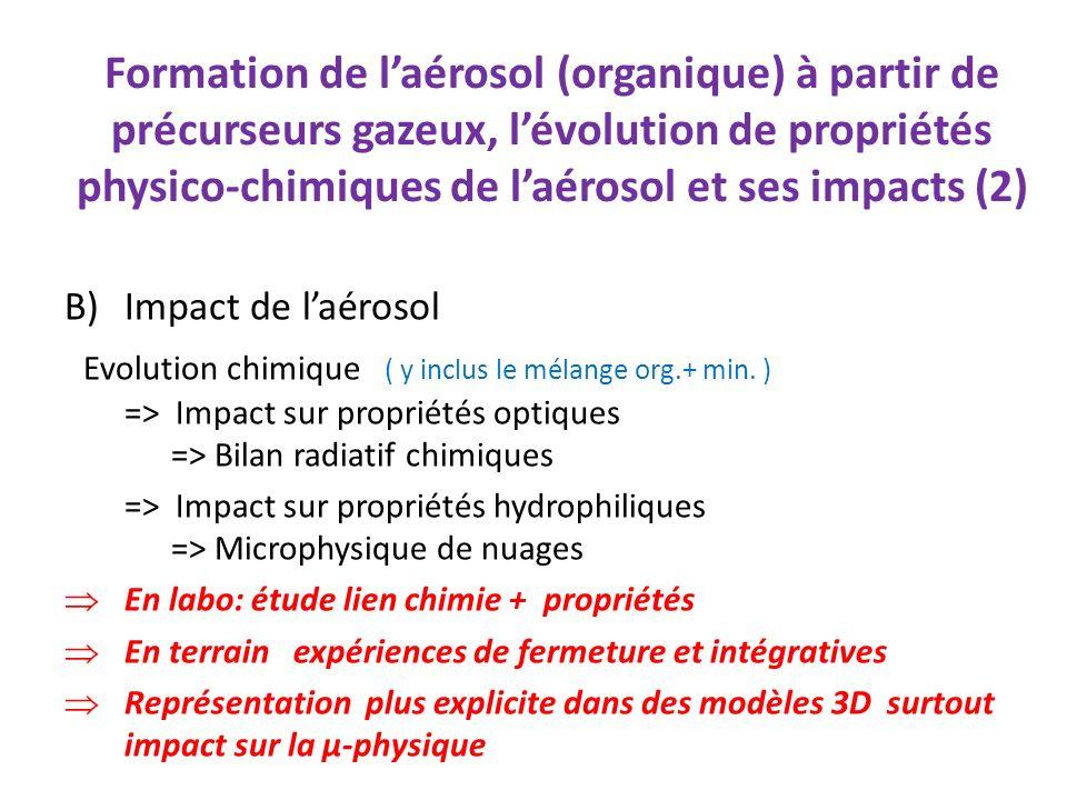 Formation de laérosol (organique) à partir de précurseurs gazeux, lévolution de propriétés physico-chimiques de laérosol et ses impacts (2) B)Impact d