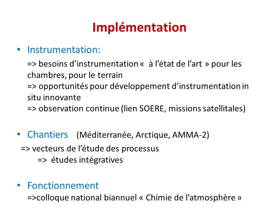 Implémentation Instrumentation: => besoins dinstrumentation « à létat de lart » pour les chambres, pour le terrain => opportunités pour développement