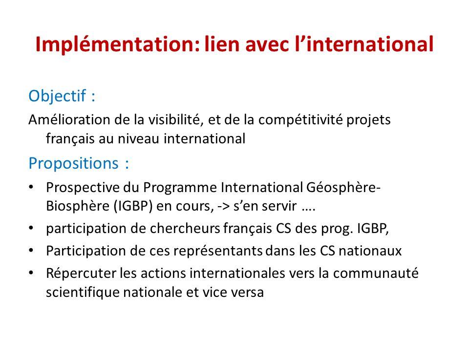 Implémentation: lien avec linternational Objectif : Amélioration de la visibilité, et de la compétitivité projets français au niveau international Pro