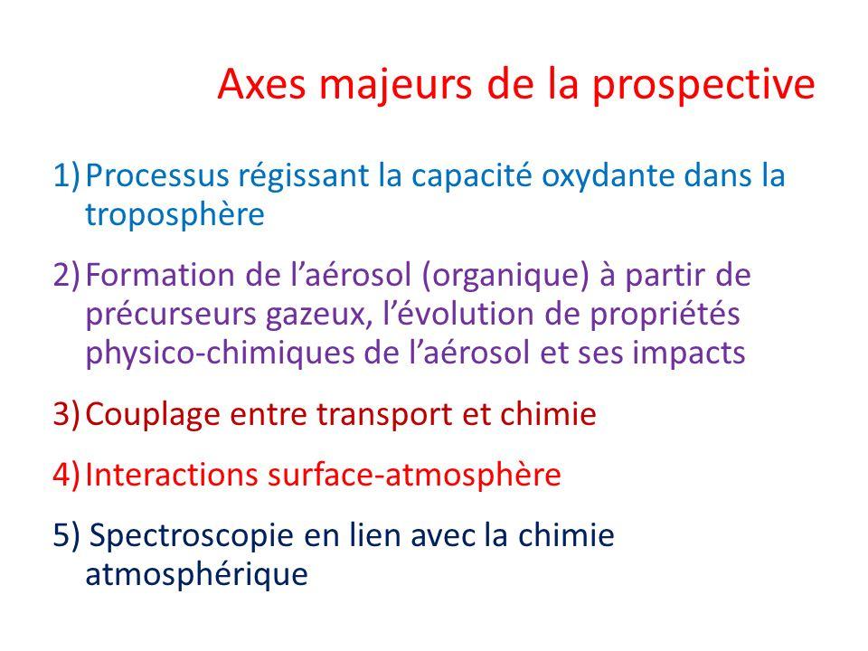 Axes majeurs de la prospective 1)Processus régissant la capacité oxydante dans la troposphère 2)Formation de laérosol (organique) à partir de précurse