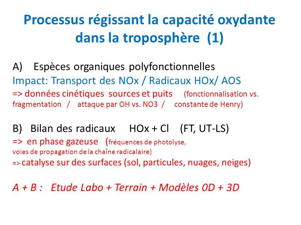 A) Espèces organiques polyfonctionnelles Impact: Transport des NOx / Radicaux HOx/ AOS => données cinétiques sources et puits (fonctionnalisation vs.