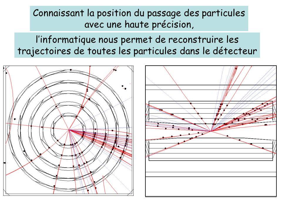 Connaissant la position du passage des particules avec une haute précision, linformatique nous permet de reconstruire les trajectoires de toutes les p