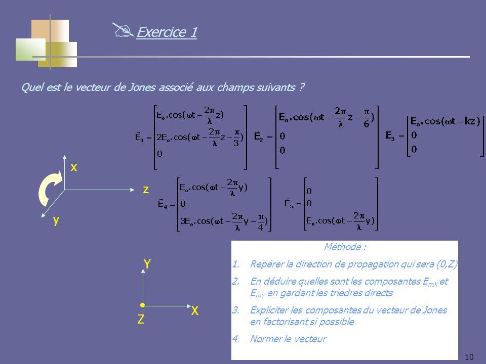 10 Quel est le vecteur de Jones associé aux champs suivants ? Exercice 1 x y z X Y Z Méthode : 1.Repérer la direction de propagation qui sera (0,Z) 2.