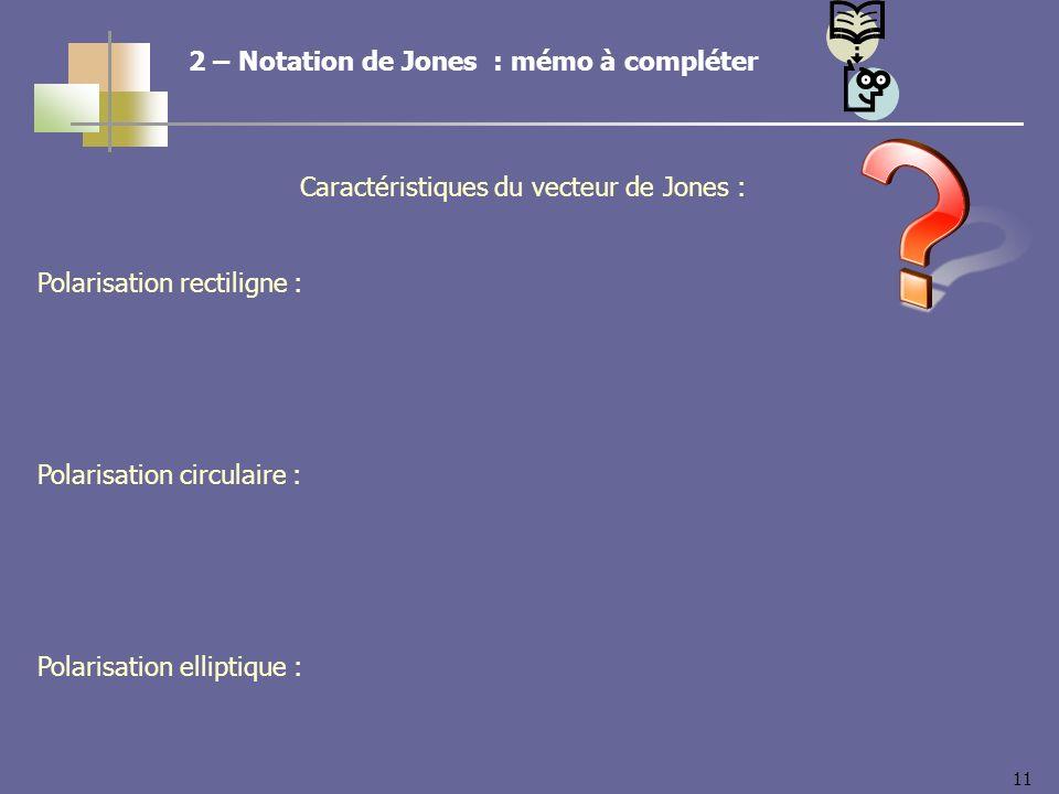 11 2 – Notation de Jones : mémo à compléter Caractéristiques du vecteur de Jones : Polarisation rectiligne : Polarisation circulaire : Polarisation el