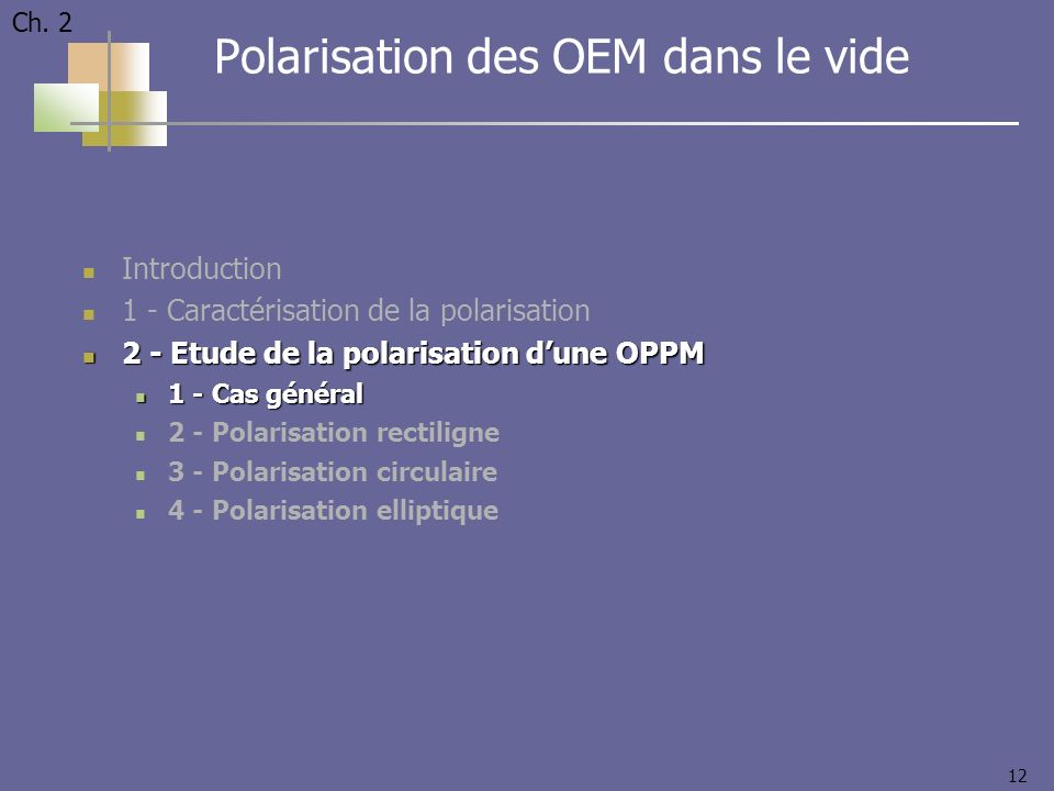 12 Introduction 1 - Caractérisation de la polarisation 2 - Etude de la polarisation dune OPPM 2 - Etude de la polarisation dune OPPM 1 - Cas général 1